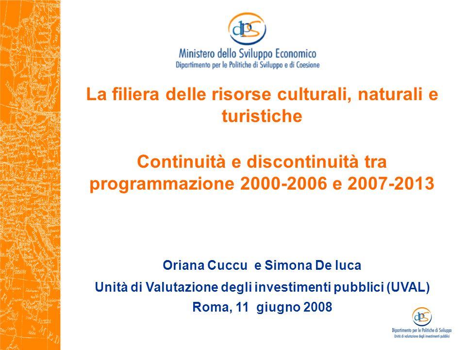 La filiera delle risorse culturali, naturali e turistiche