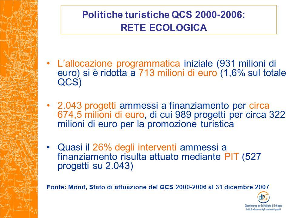 Politiche turistiche QCS 2000-2006: RETE ECOLOGICA