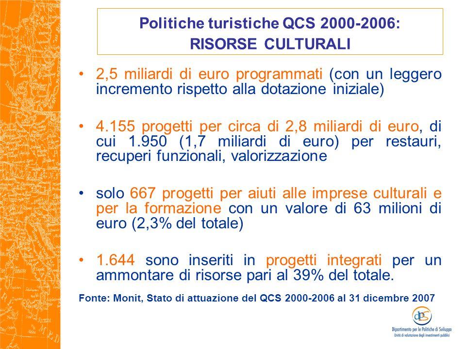 Politiche turistiche QCS 2000-2006: RISORSE CULTURALI