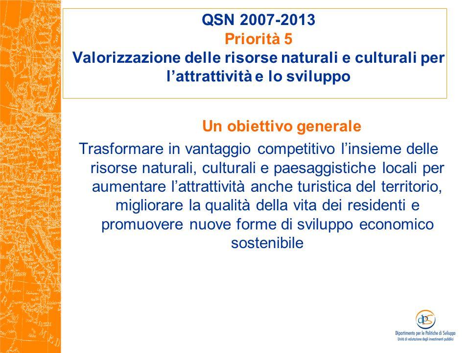QSN 2007-2013 Priorità 5 Valorizzazione delle risorse naturali e culturali per l'attrattività e lo sviluppo