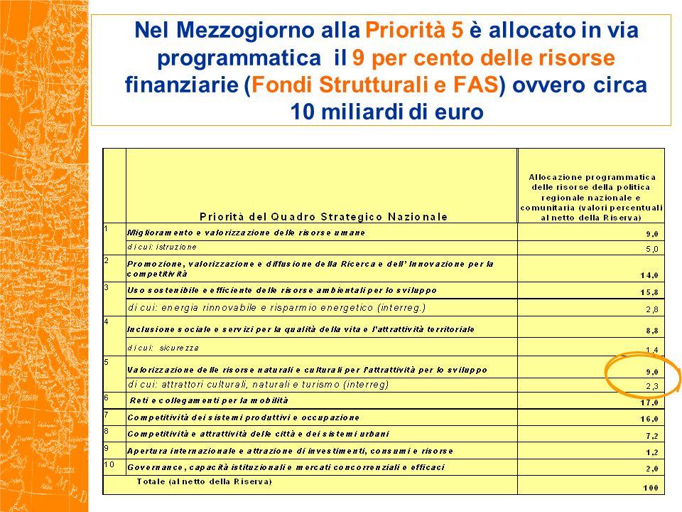 Nel Mezzogiorno alla Priorità 5 è allocato in via programmatica il 9 per cento delle risorse finanziarie (Fondi Strutturali e FAS) ovvero circa 10 miliardi di euro