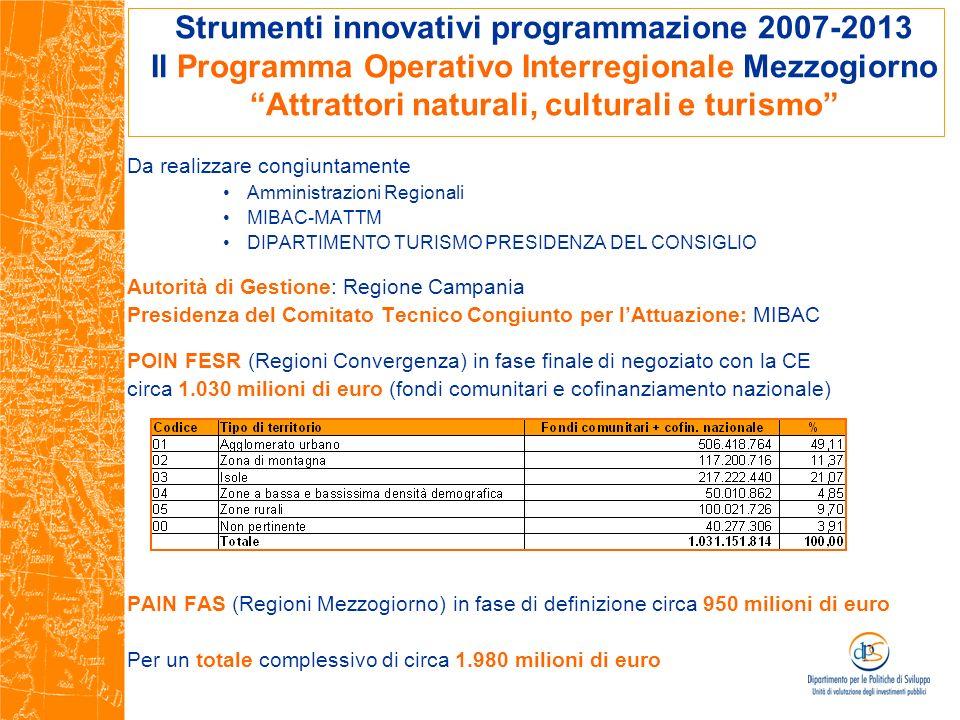 Strumenti innovativi programmazione 2007-2013 Il Programma Operativo Interregionale Mezzogiorno Attrattori naturali, culturali e turismo