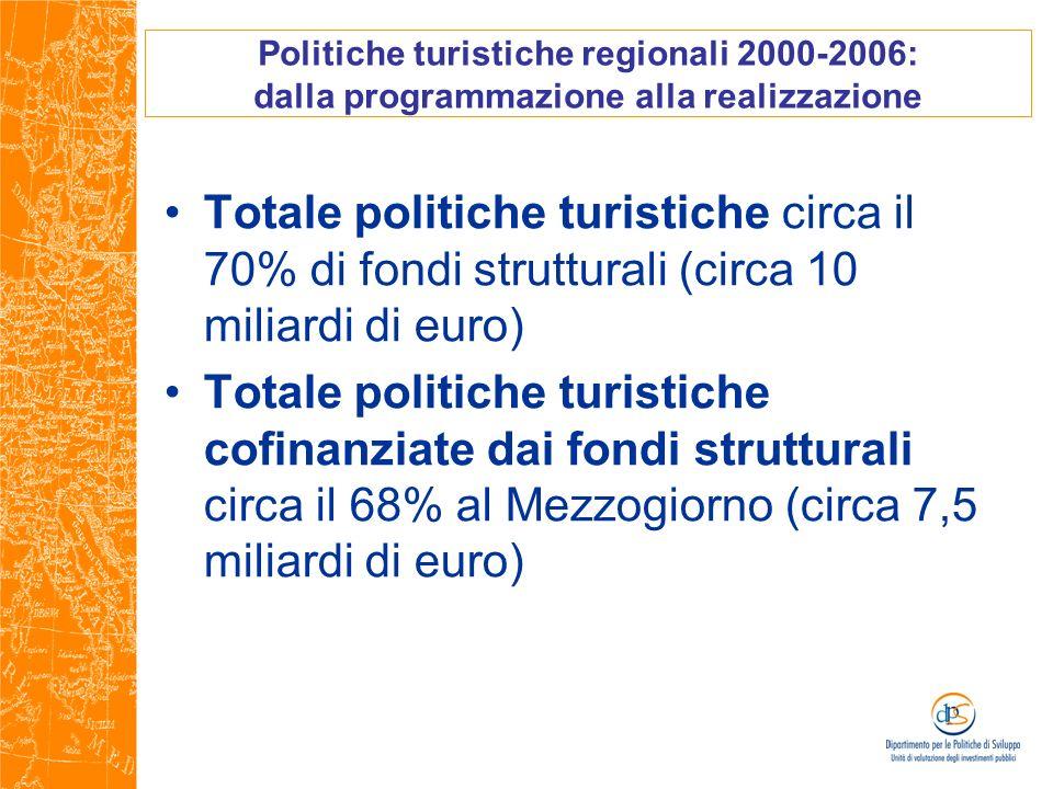 Politiche turistiche regionali 2000-2006: dalla programmazione alla realizzazione