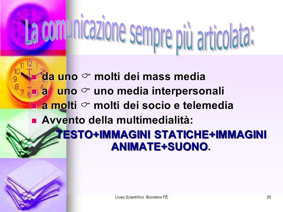 TESTO+IMMAGINI STATICHE+IMMAGINI ANIMATE+SUONO.