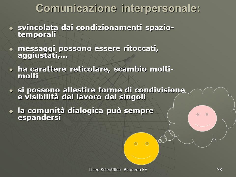 Comunicazione interpersonale:
