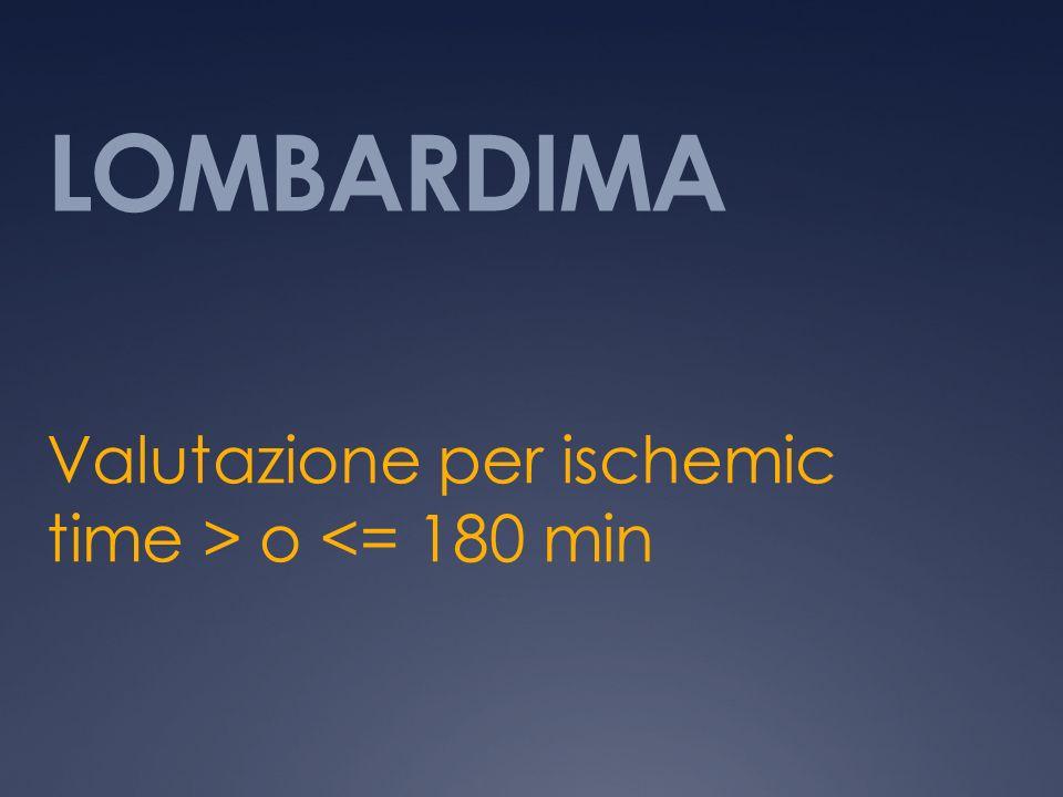 Valutazione per ischemic time > o <= 180 min