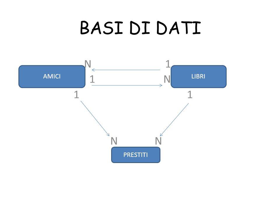 BASI DI DATI N 1. 1 N. 1 1.