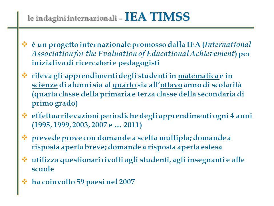 le indagini internazionali – IEA TIMSS