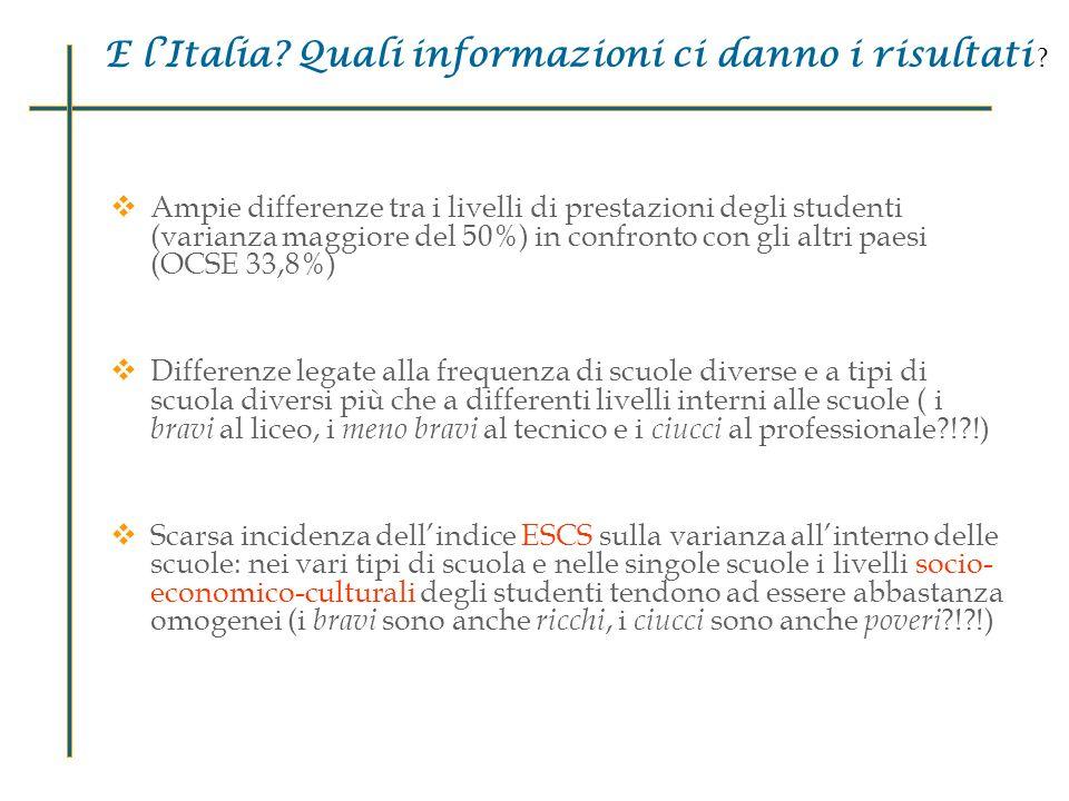 E l'Italia Quali informazioni ci danno i risultati