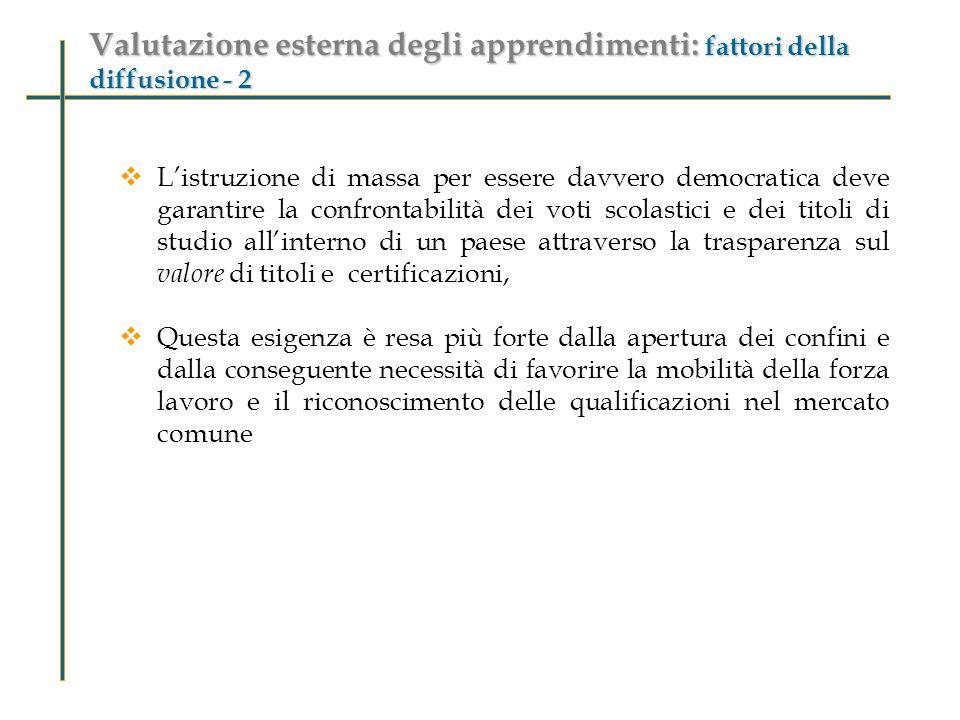 Valutazione esterna degli apprendimenti: fattori della diffusione - 2