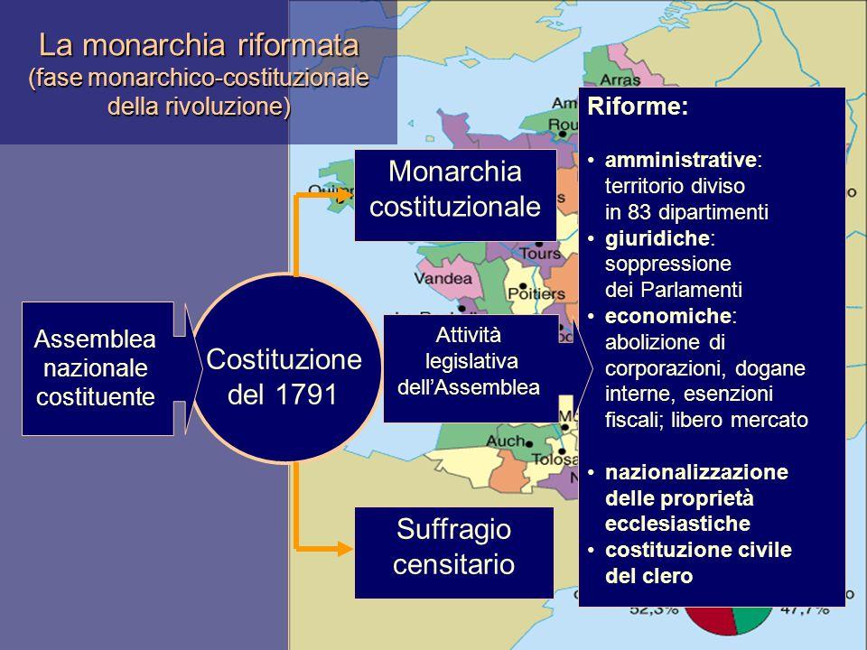 La monarchia riformata (fase monarchico-costituzionale della rivoluzione)