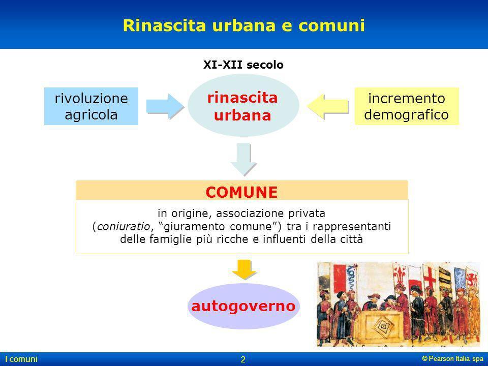 Rinascita urbana e comuni