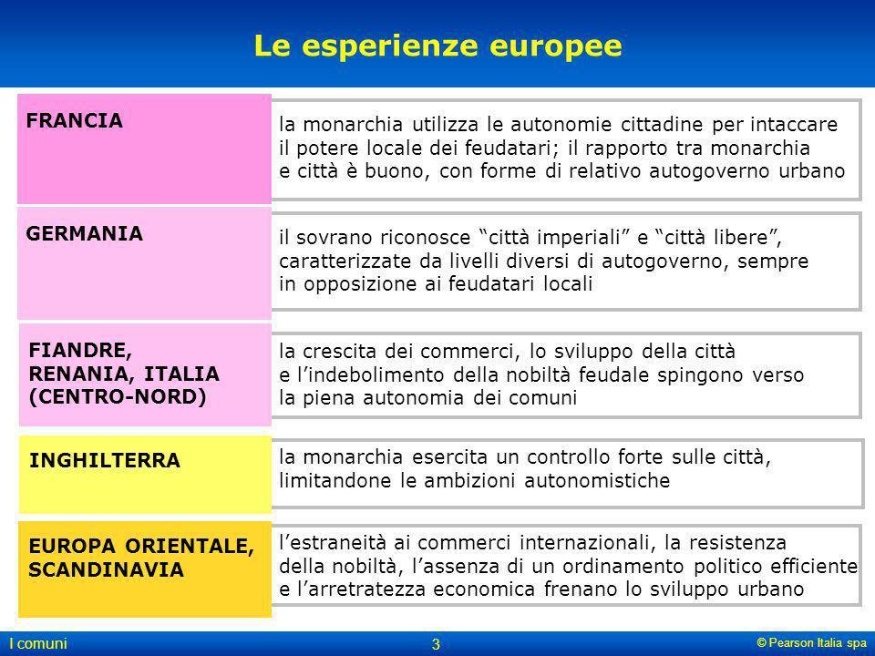 Le esperienze europee FRANCIA