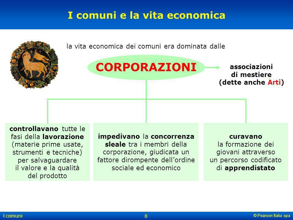 CORPORAZIONI I comuni e la vita economica