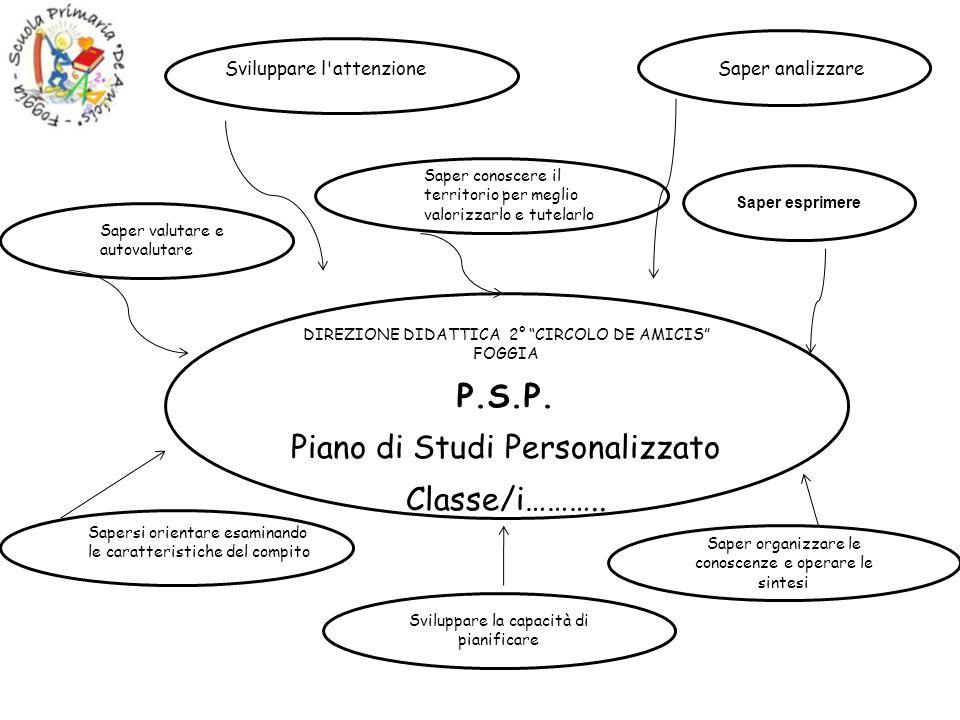 Piano di Studi Personalizzato Classe/i………..