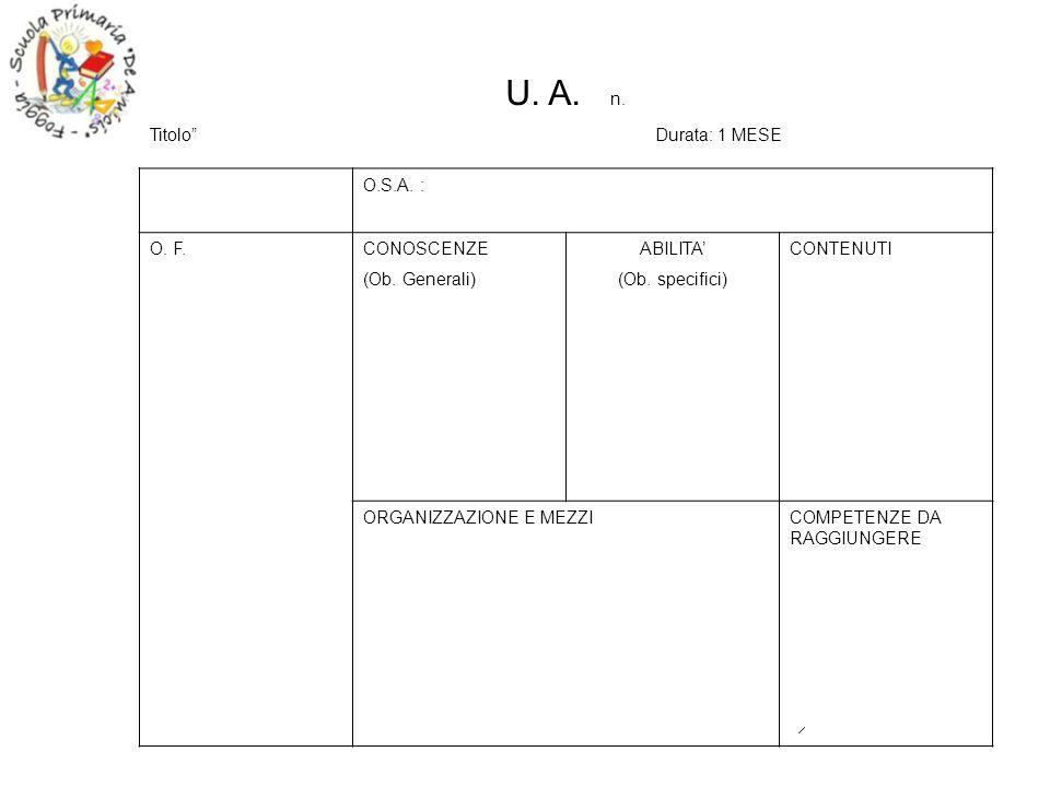 U. A. n. Titolo Durata: 1 MESE O.S.A. : O. F. CONOSCENZE