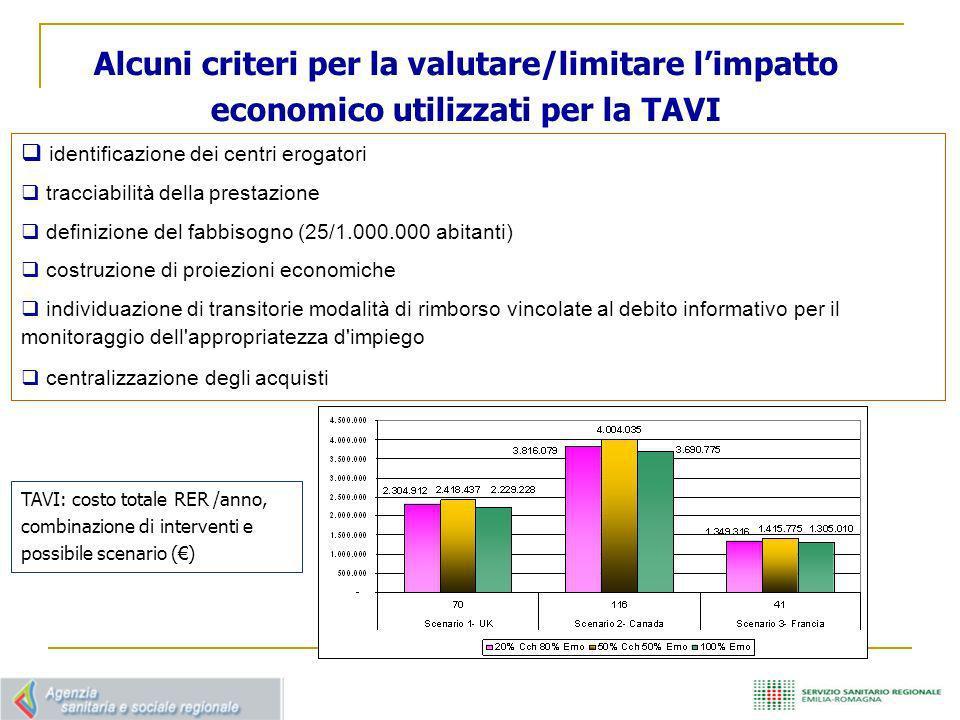 Alcuni criteri per la valutare/limitare l'impatto economico utilizzati per la TAVI