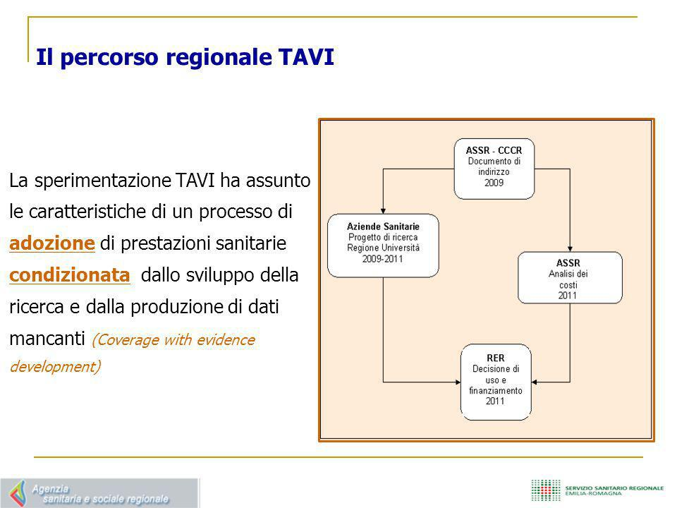 Il percorso regionale TAVI