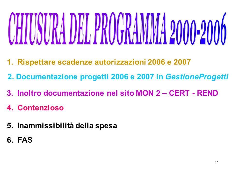 CHIUSURA DEL PROGRAMMA 2000-2006