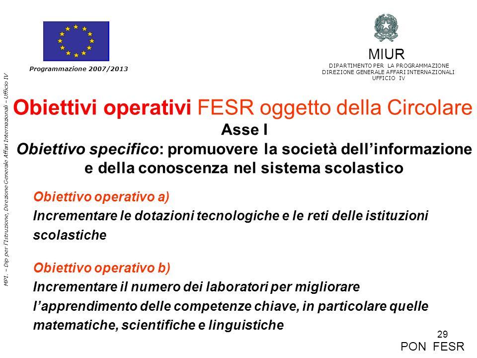 Obiettivi operativi FESR oggetto della Circolare