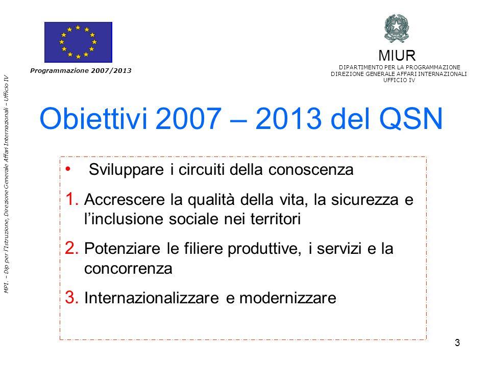 Obiettivi 2007 – 2013 del QSN Sviluppare i circuiti della conoscenza