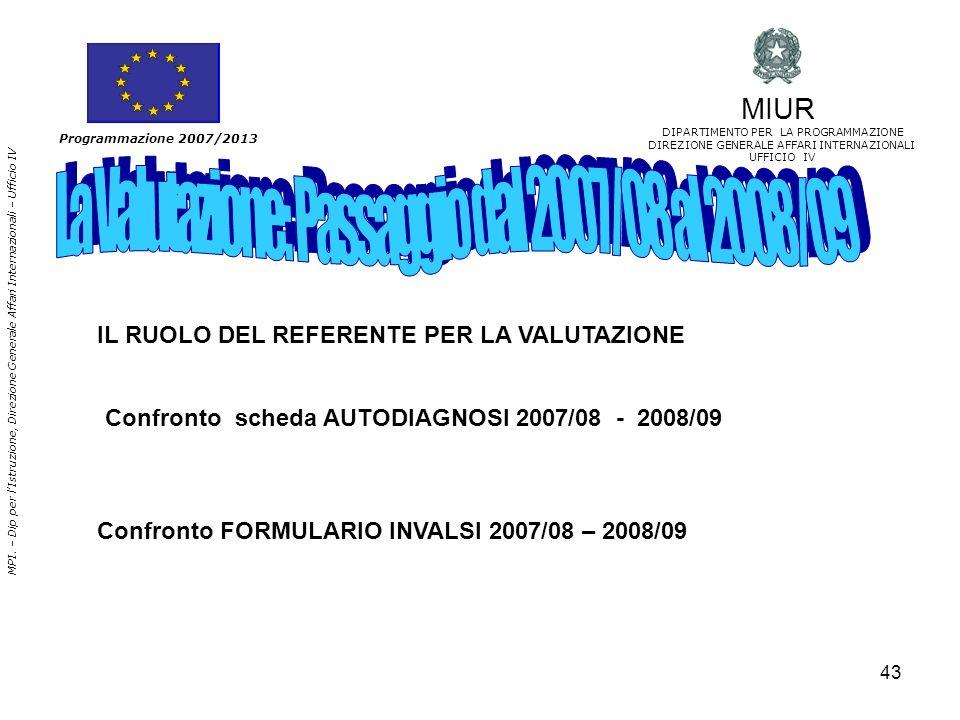 La Valutazione: Passaggio dal 2007/08 al 2008/09
