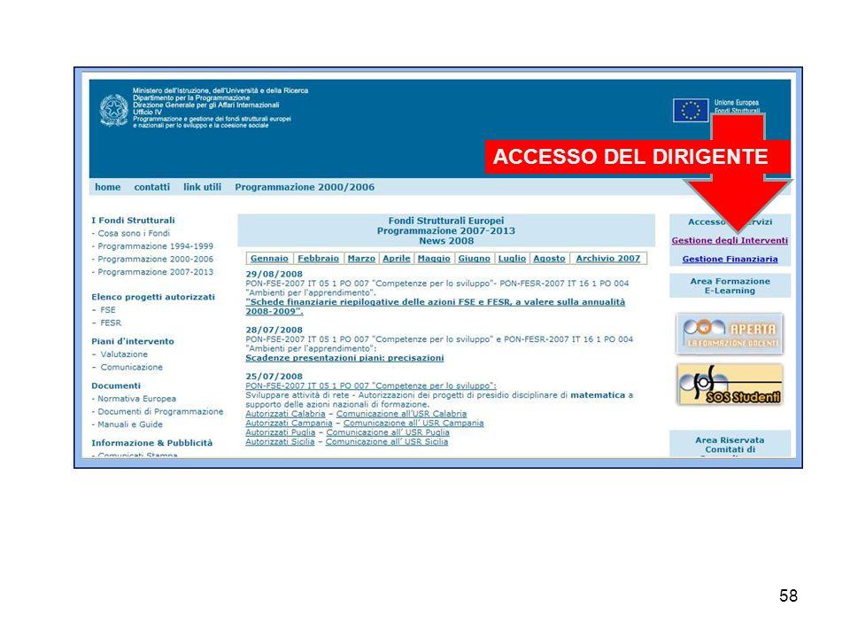 ACCESSO DEL DIRIGENTE Il DS clicca su Gestione degli interventi 58