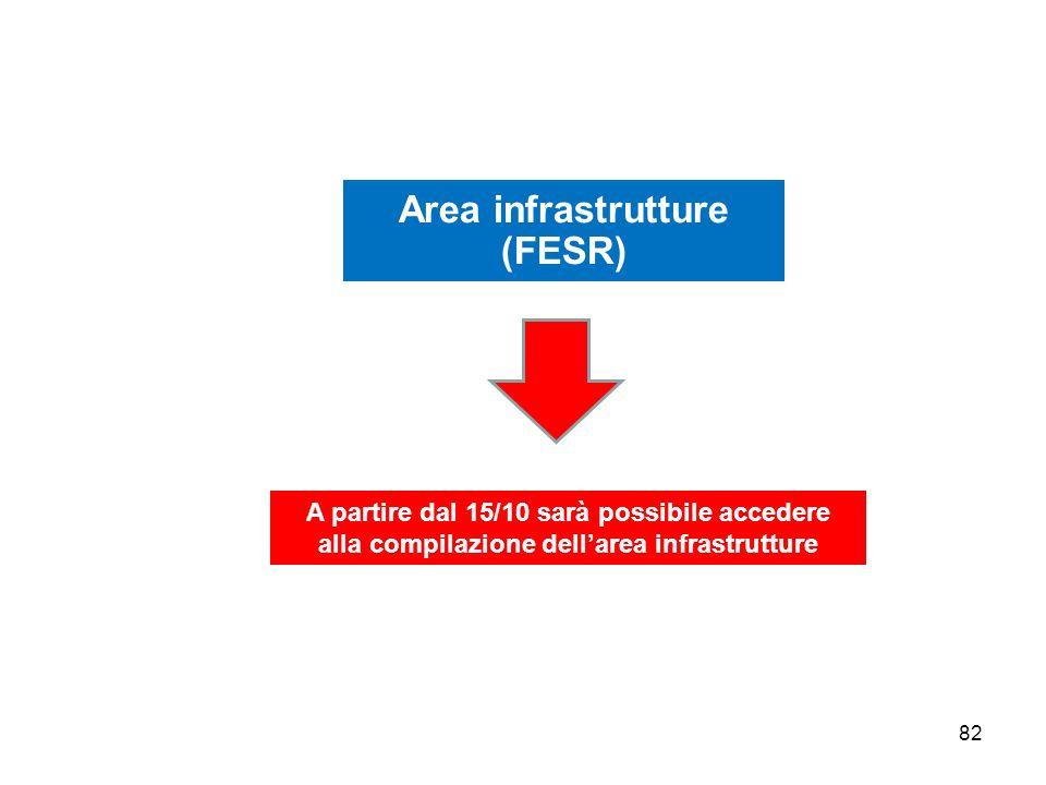 Area infrastrutture (FESR)