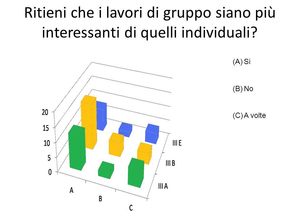 Ritieni che i lavori di gruppo siano più interessanti di quelli individuali