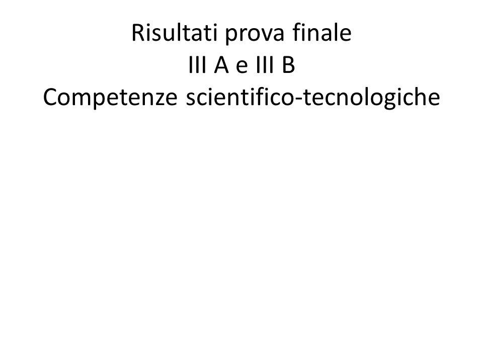 Risultati prova finale III A e III B Competenze scientifico-tecnologiche