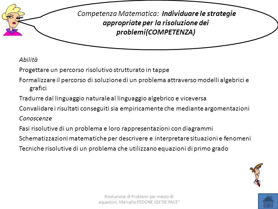 Competenza Matematica: Individuare le strategie appropriate per la risoluzione dei problemi(COMPETENZA)