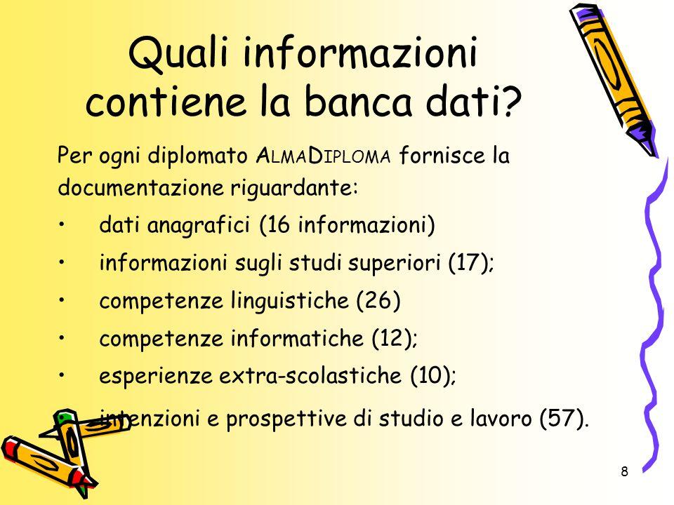 Quali informazioni contiene la banca dati