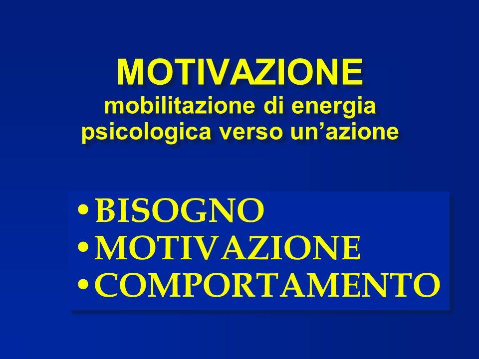 MOTIVAZIONE mobilitazione di energia psicologica verso un'azione