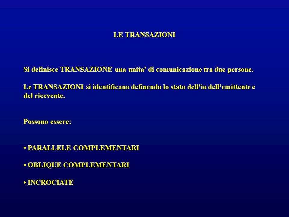 LE TRANSAZIONISi definisce TRANSAZIONE una unita di comunicazione tra due persone.