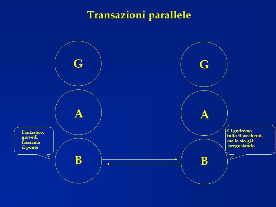 Transazioni parallele
