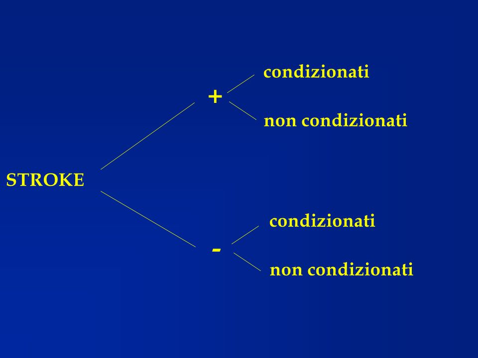 condizionati + non condizionati STROKE condizionati - non condizionati