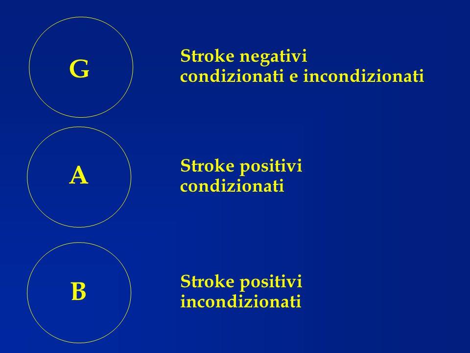 G A B Stroke negativi condizionati e incondizionati Stroke positivi