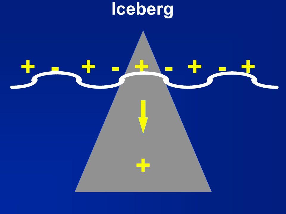 Iceberg + - + - + - + - + +