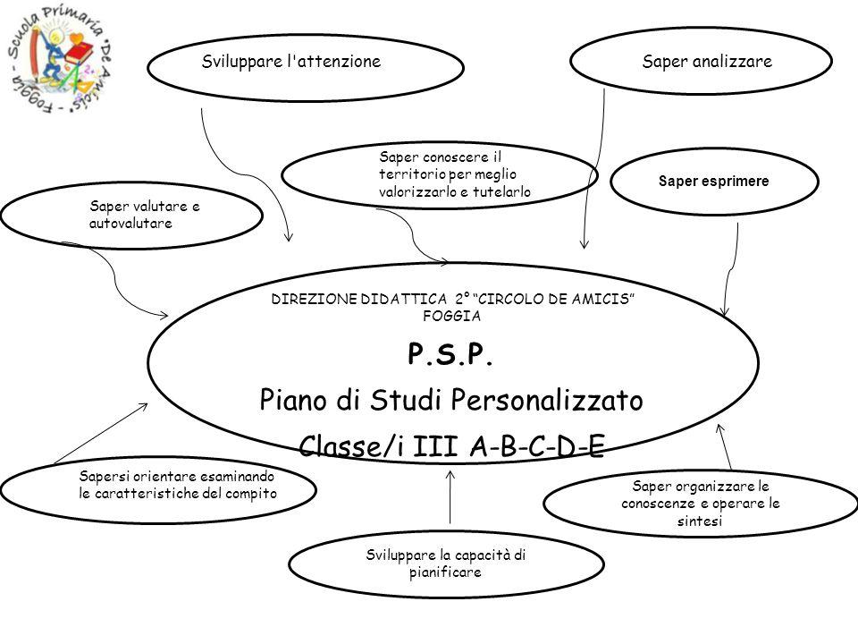Piano di Studi Personalizzato Classe/i III A-B-C-D-E