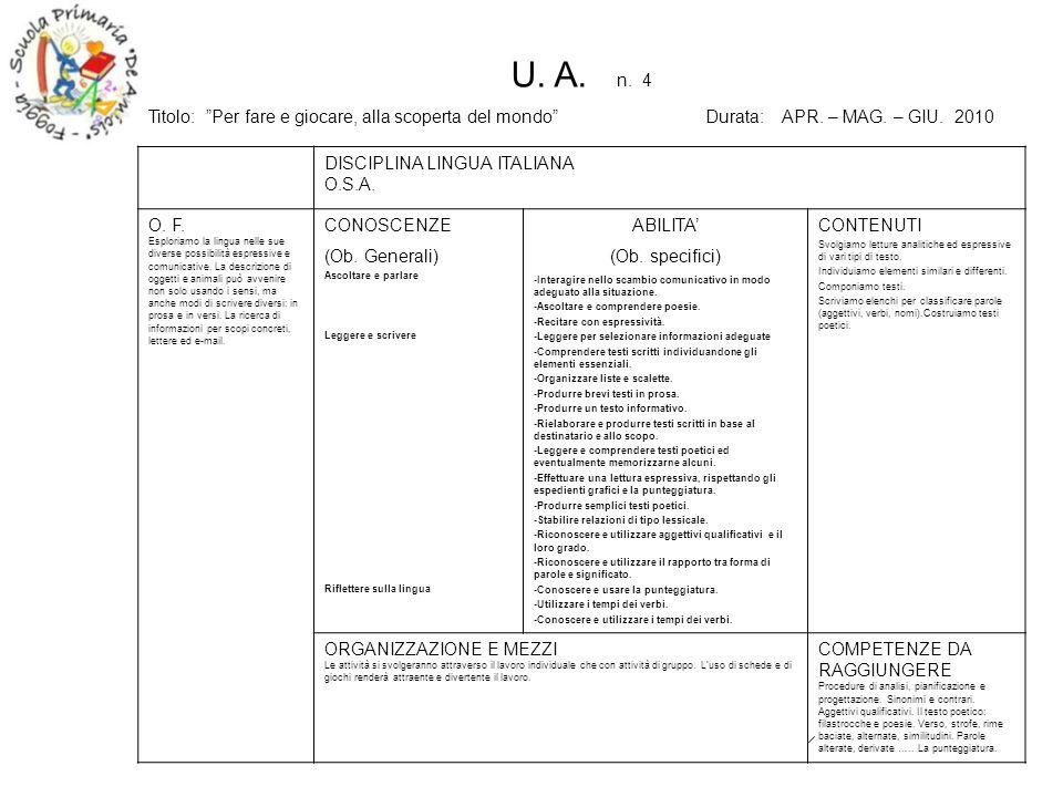 U. A. n. 4 Titolo: Per fare e giocare, alla scoperta del mondo Durata: APR. – MAG. – GIU. 2010.