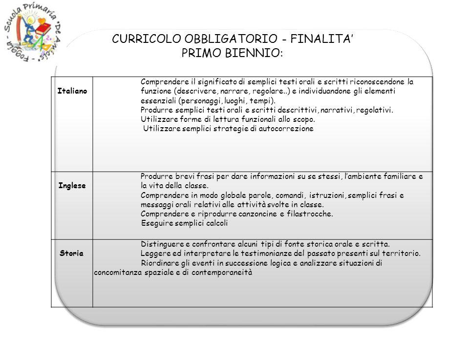 CURRICOLO OBBLIGATORIO - FINALITA' PRIMO BIENNIO: