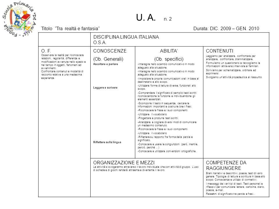 U. A. n. 2 Titolo Tra realtà e fantasia Durata: DIC. 2009 – GEN. 2010.