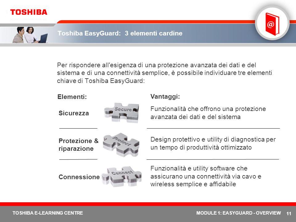 Toshiba EasyGuard: 3 elementi cardine