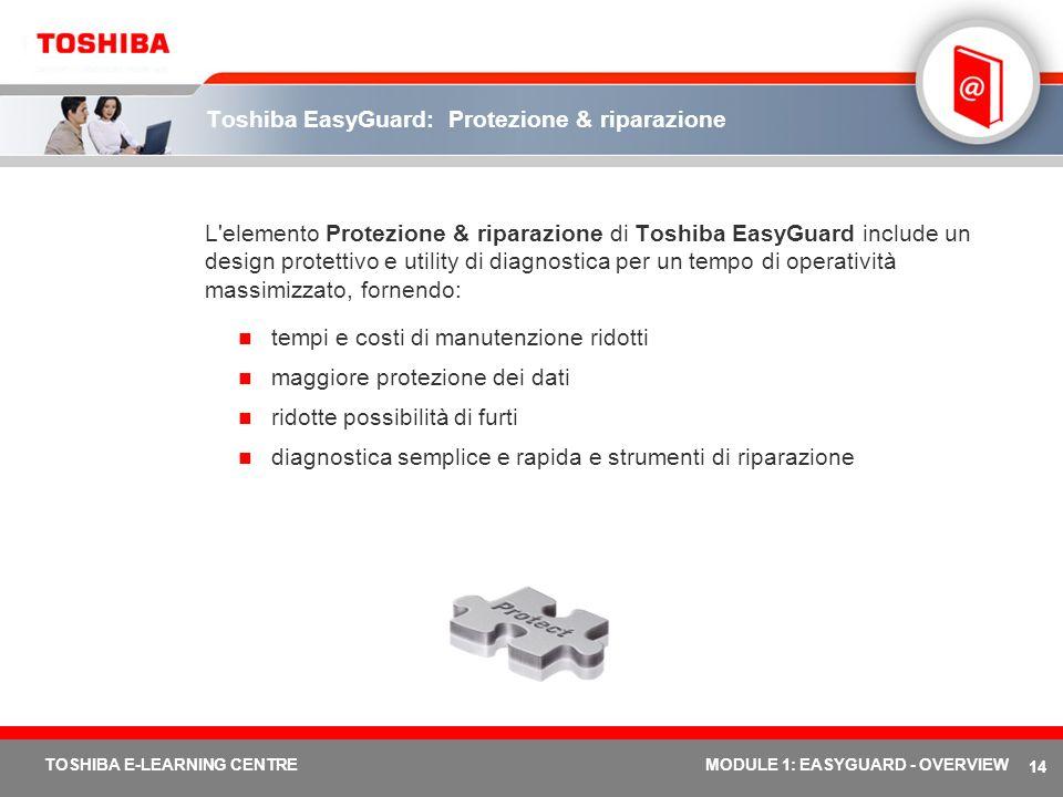 Toshiba EasyGuard: Protezione & riparazione