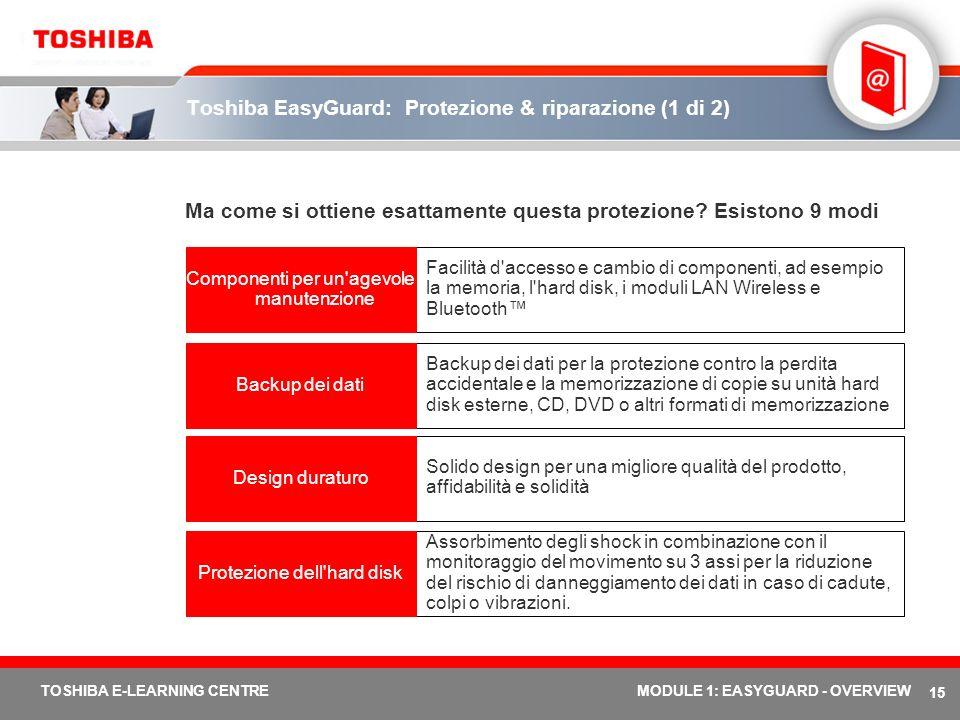 Toshiba EasyGuard: Protezione & riparazione (1 di 2)