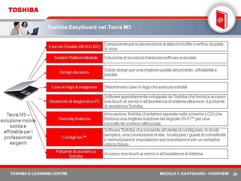 Toshiba EasyGuard nel Tecra M3
