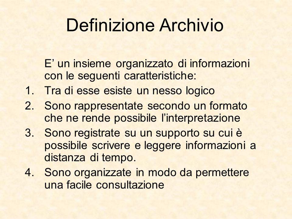 Definizione Archivio E' un insieme organizzato di informazioni con le seguenti caratteristiche: Tra di esse esiste un nesso logico.