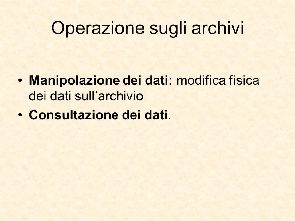 Operazione sugli archivi