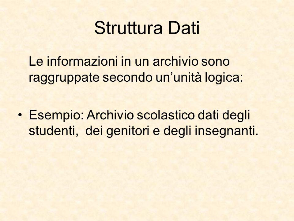 Struttura Dati Le informazioni in un archivio sono raggruppate secondo un'unità logica: