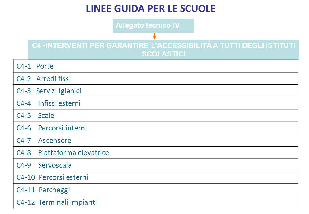 LINEE GUIDA PER LE SCUOLE
